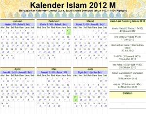 Makna Hari dalam Islam